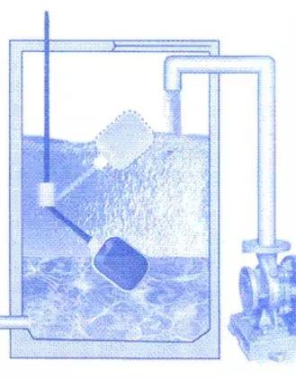 电缆浮球液位乐和彩票最新版